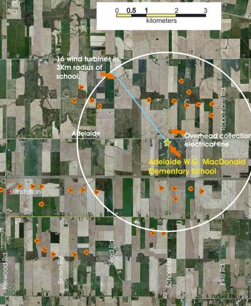 16 Industrial Wind Turbines in a 3km radius of the school, plus overhead collector lines run by the school